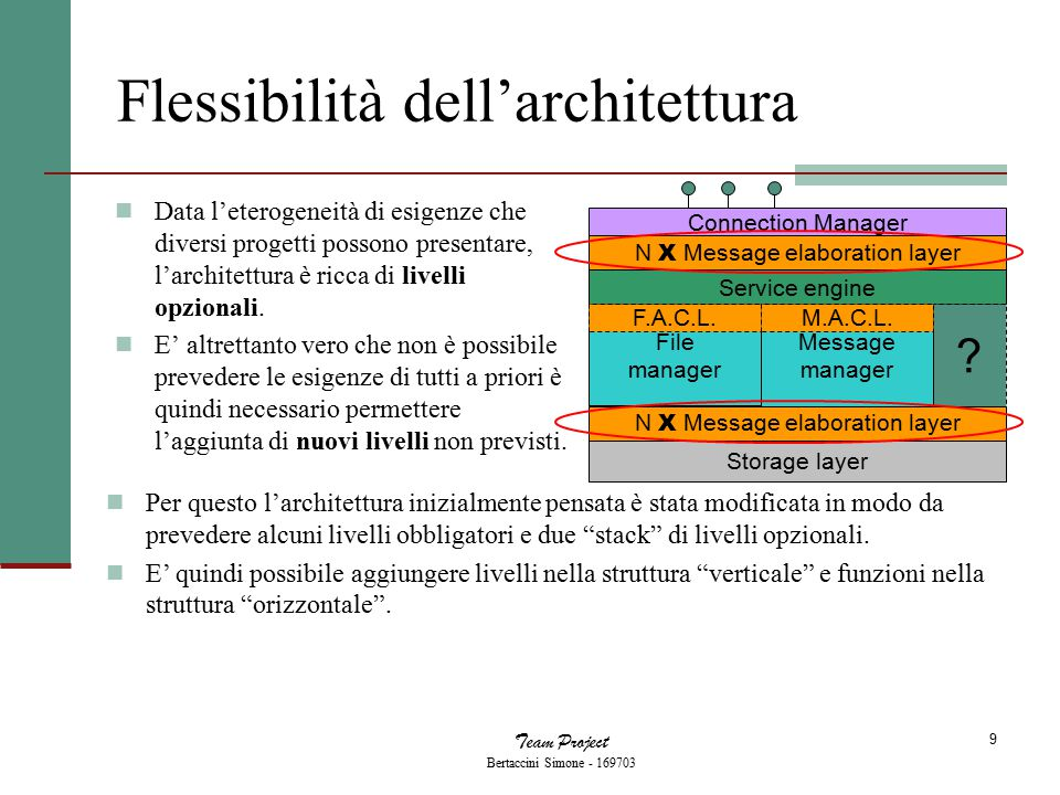 Team Project Bertaccini Simone - 169703 9 Flessibilità dell'architettura Data l'eterogeneità di esigenze che diversi progetti possono presentare, l'ar