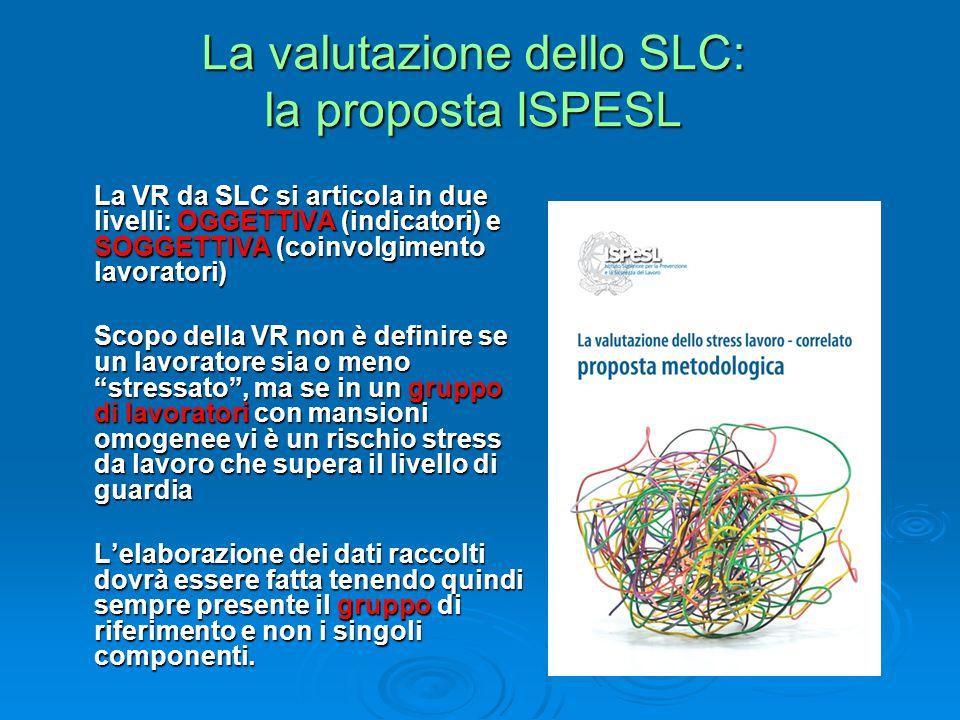 La valutazione dello SLC: la proposta ISPESL La VR da SLC si articola in due livelli: OGGETTIVA (indicatori) e SOGGETTIVA (coinvolgimento lavoratori) La VR da SLC si articola in due livelli: OGGETTIVA (indicatori) e SOGGETTIVA (coinvolgimento lavoratori) Scopo della VR non è definire se un lavoratore sia o meno stressato , ma se in un gruppo di lavoratori con mansioni omogenee vi è un rischio stress da lavoro che supera il livello di guardia L'elaborazione dei dati raccolti dovrà essere fatta tenendo quindi sempre presente il gruppo di riferimento e non i singoli componenti.
