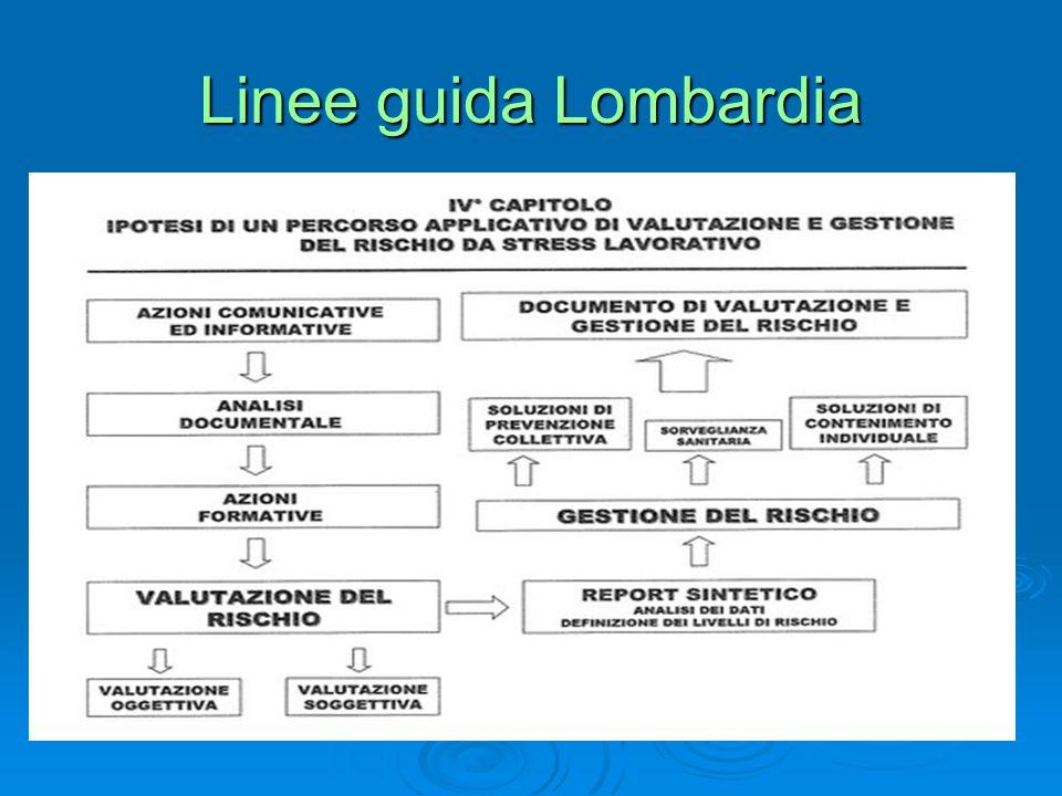 Linee guida Lombardia