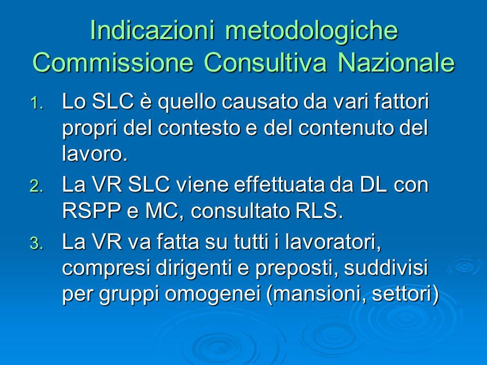 Indicazioni metodologiche Commissione Consultiva Nazionale 1.