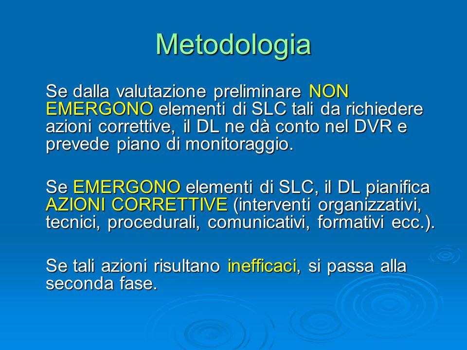 Metodologia Se dalla valutazione preliminare NON EMERGONO elementi di SLC tali da richiedere azioni correttive, il DL ne dà conto nel DVR e prevede piano di monitoraggio.