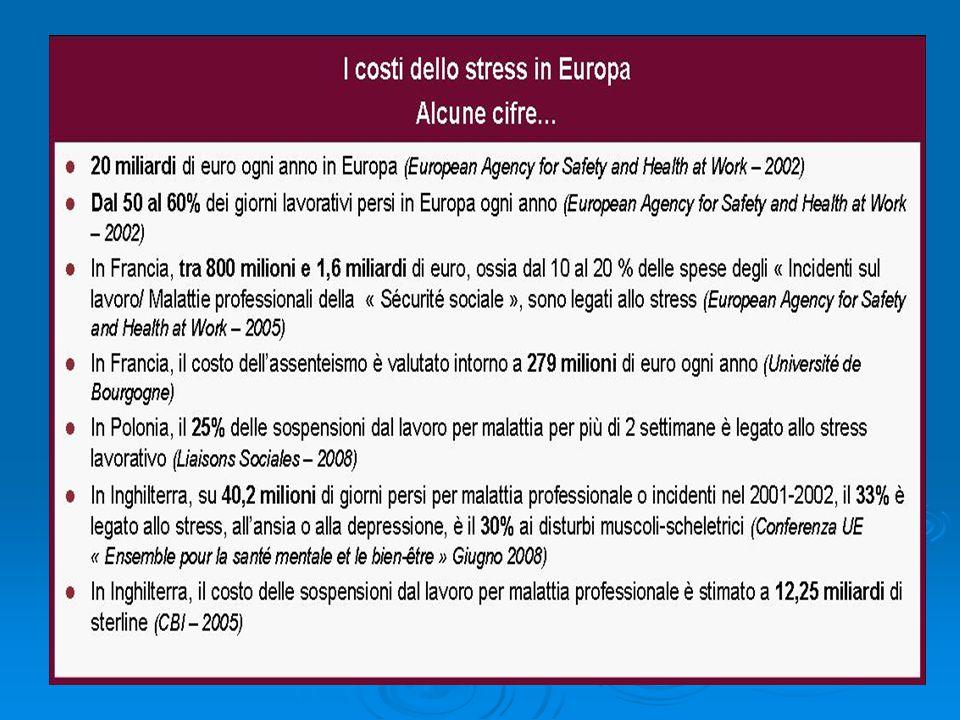 Livello di rischio ALTO Il risultato evidenzia sicura presenza di stress LC.