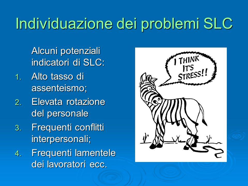 Individuazione dei problemi SLC Alcuni potenziali indicatori di SLC: 1.