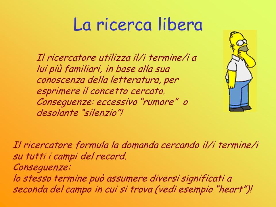 La ricerca libera Il ricercatore utilizza il/i termine/i a lui più familiari, in base alla sua conoscenza della letteratura, per esprimere il concetto