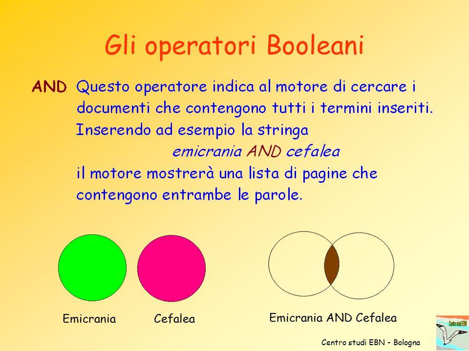 Gli operatori Booleani Emicrania Cefalea Emicrania AND Cefalea