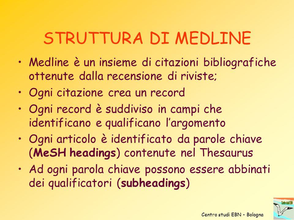 STRUTTURA DI MEDLINE Medline è un insieme di citazioni bibliografiche ottenute dalla recensione di riviste; Ogni citazione crea un record Ogni record