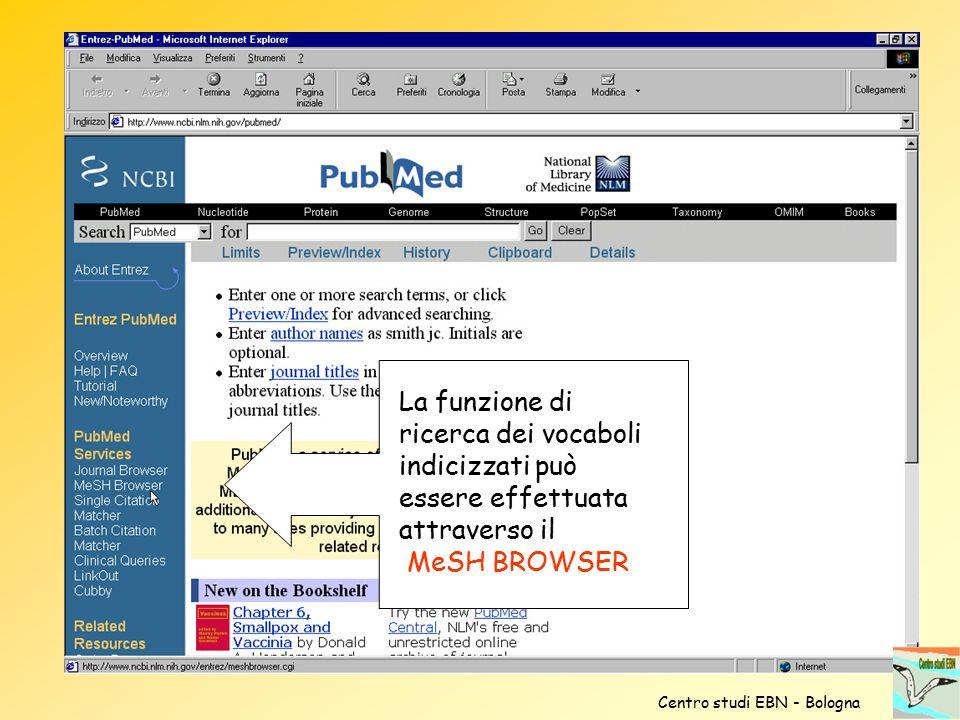 La funzione di ricerca dei vocaboli indicizzati può essere effettuata attraverso il MeSH BROWSER Centro studi EBN - Bologna