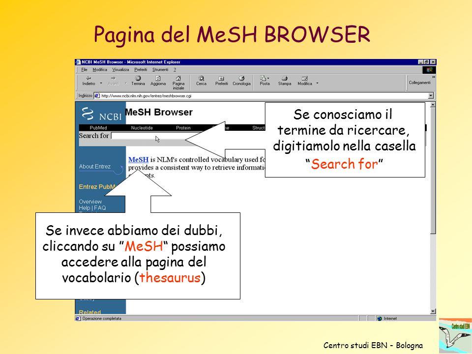 """Pagina del MeSH BROWSER Se invece abbiamo dei dubbi, cliccando su """"MeSH"""" possiamo accedere alla pagina del vocabolario (thesaurus) Se conosciamo il te"""