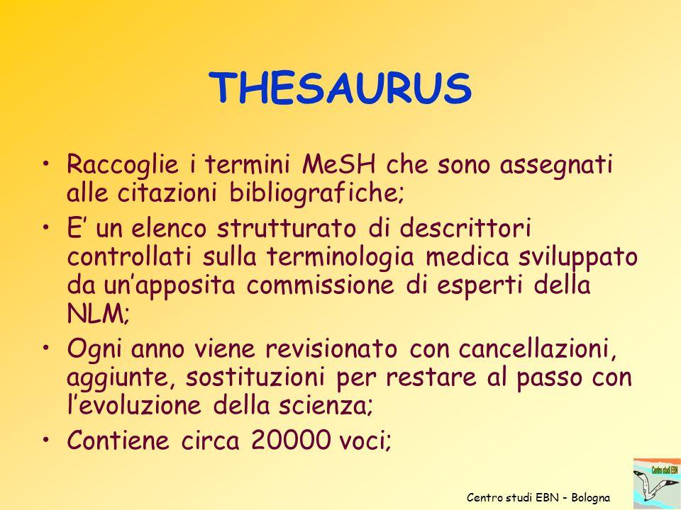 THESAURUS Raccoglie i termini MeSH che sono assegnati alle citazioni bibliografiche; E' un elenco strutturato di descrittori controllati sulla termino