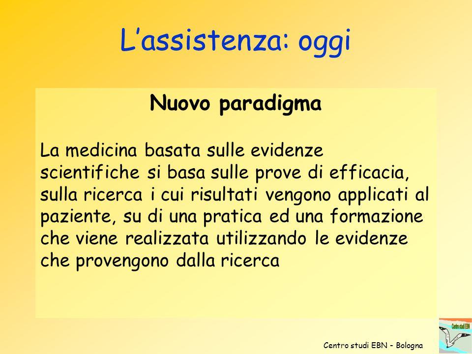 Nuovo paradigma La medicina basata sulle evidenze scientifiche si basa sulle prove di efficacia, sulla ricerca i cui risultati vengono applicati al pa