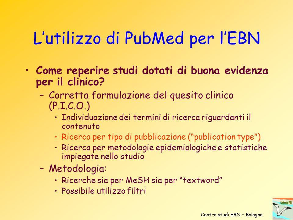 L'utilizzo di PubMed per l'EBN Come reperire studi dotati di buona evidenza per il clinico? –Corretta formulazione del quesito clinico (P.I.C.O.) Indi