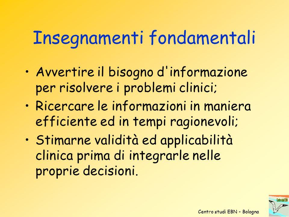 Insegnamenti fondamentali Avvertire il bisogno d'informazione per risolvere i problemi clinici; Ricercare le informazioni in maniera efficiente ed in