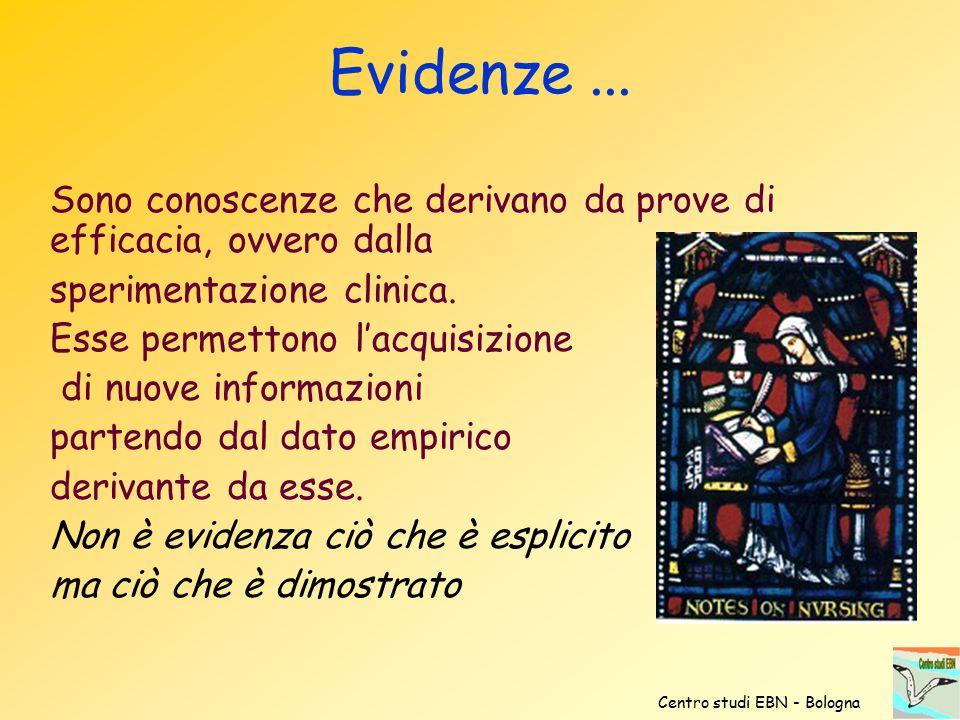 Evidenze... Sono conoscenze che derivano da prove di efficacia, ovvero dalla sperimentazione clinica. Esse permettono l'acquisizione di nuove informaz