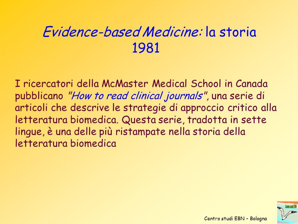 I ricercatori della McMaster Medical School in Canada pubblicano