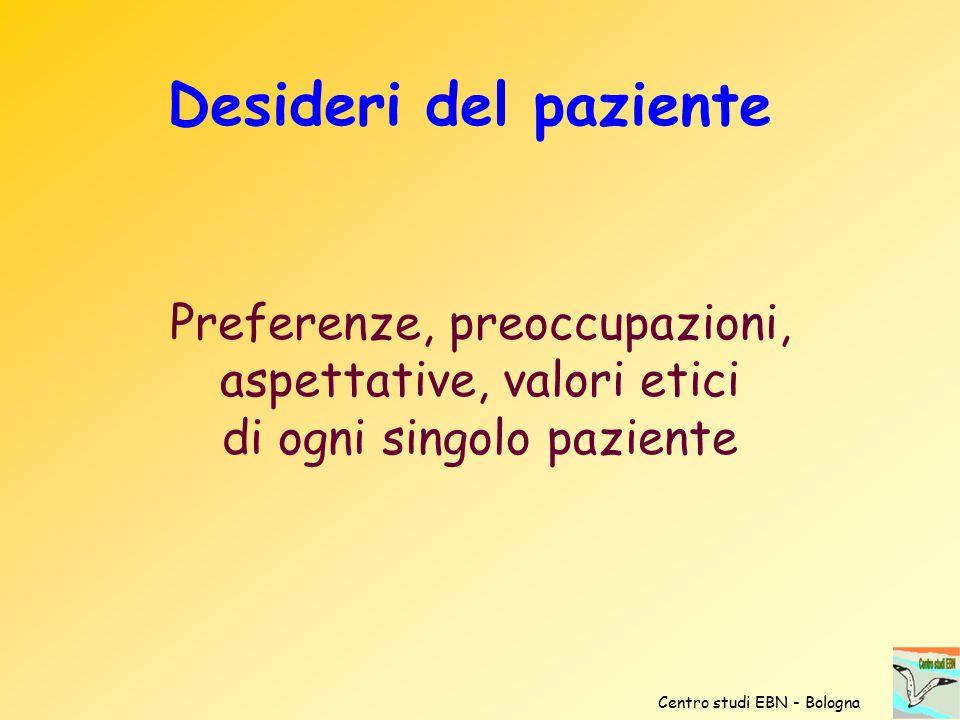Preferenze, preoccupazioni, aspettative, valori etici di ogni singolo paziente Desideri del paziente Centro studi EBN - Bologna