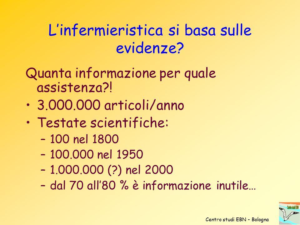 L'infermieristica si basa sulle evidenze? Quanta informazione per quale assistenza?! 3.000.000 articoli/anno Testate scientifiche: –100 nel 1800 –100.