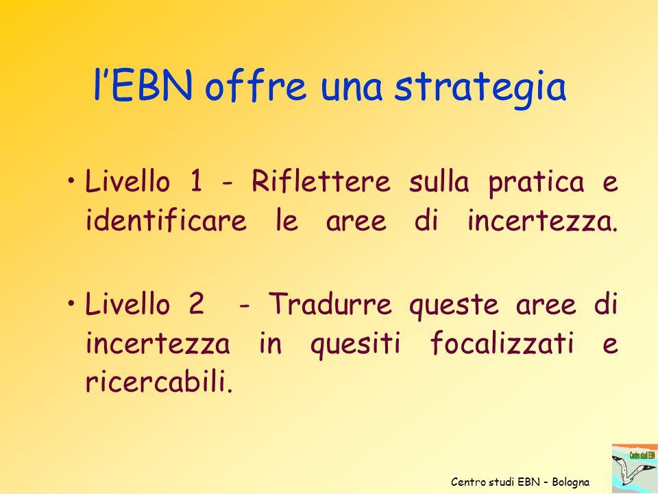 l'EBN offre una strategia Livello 1 - Riflettere sulla pratica e identificare le aree di incertezza. Livello 2 - Tradurre queste aree di incertezza in