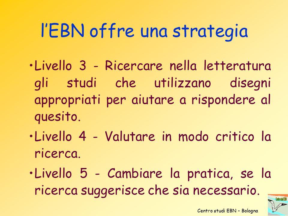 l'EBN offre una strategia Livello 3 - Ricercare nella letteratura gli studi che utilizzano disegni appropriati per aiutare a rispondere al quesito. Li