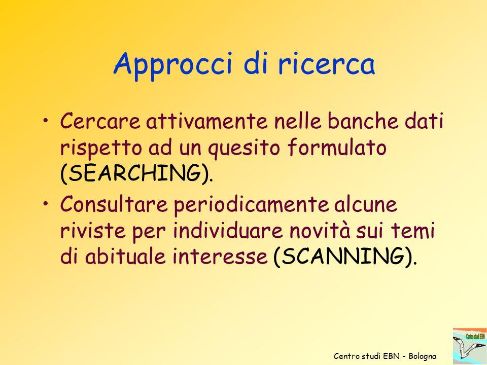 Approcci di ricerca Cercare attivamente nelle banche dati rispetto ad un quesito formulato (SEARCHING). Consultare periodicamente alcune riviste per i