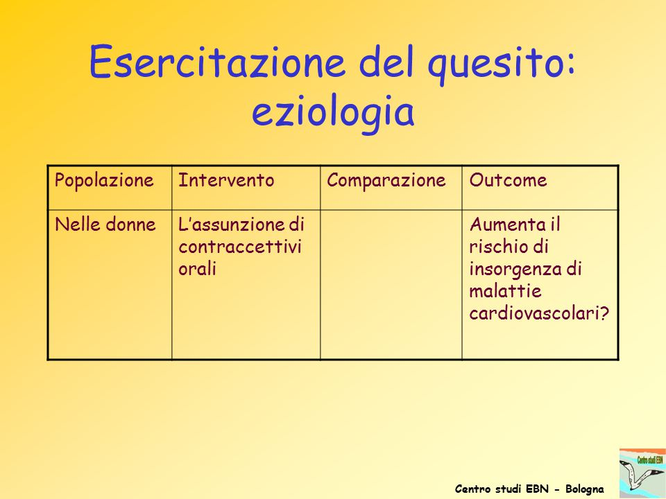 Esercitazione del quesito: eziologia PopolazioneInterventoComparazioneOutcome Nelle donneL'assunzione di contraccettivi orali Aumenta il rischio di in