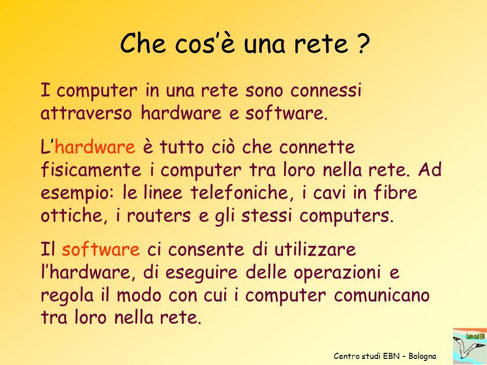 Che cos'è una rete ? I computer in una rete sono connessi attraverso hardware e software. L'hardware è tutto ciò che connette fisicamente i computer t