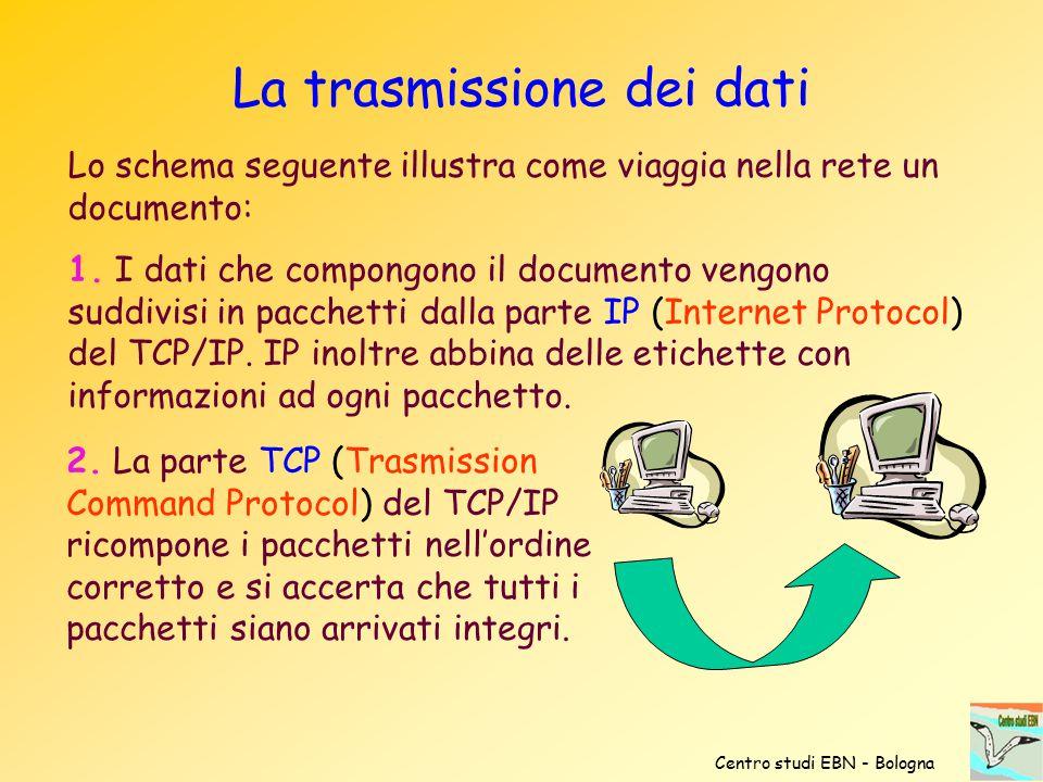 La trasmissione dei dati Lo schema seguente illustra come viaggia nella rete un documento: 1. I dati che compongono il documento vengono suddivisi in