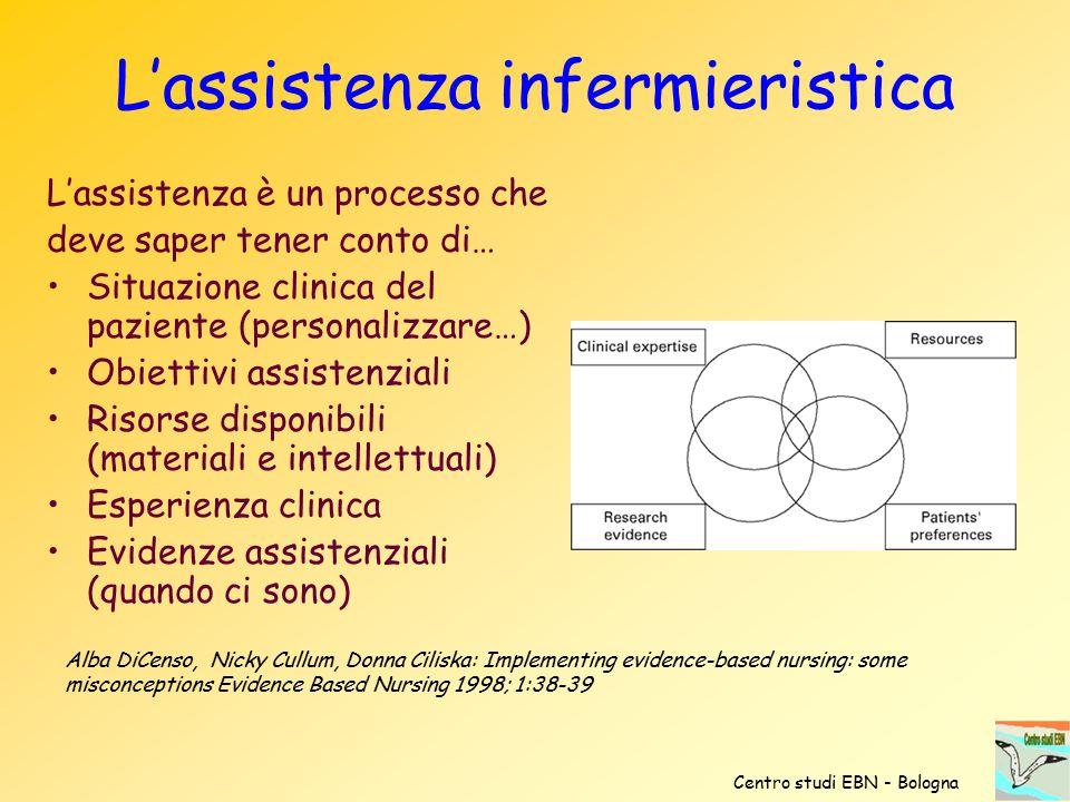 L'assistenza infermieristica L'assistenza è un processo che deve saper tener conto di… Situazione clinica del paziente (personalizzare…) Obiettivi ass