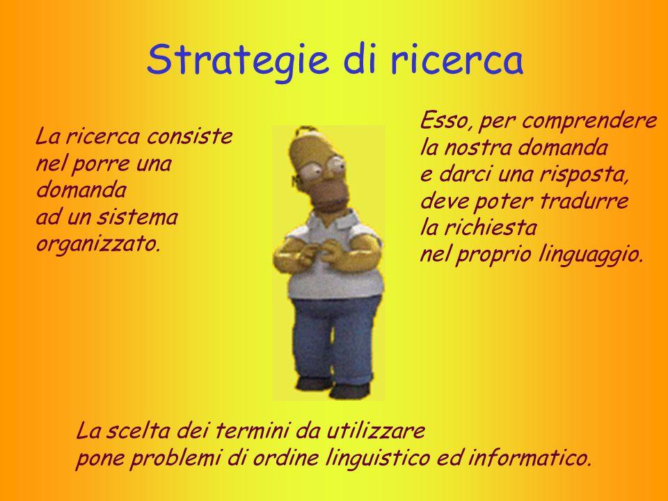 Strategie di ricerca La ricerca consiste nel porre una domanda ad un sistema organizzato. Esso, per comprendere la nostra domanda e darci una risposta