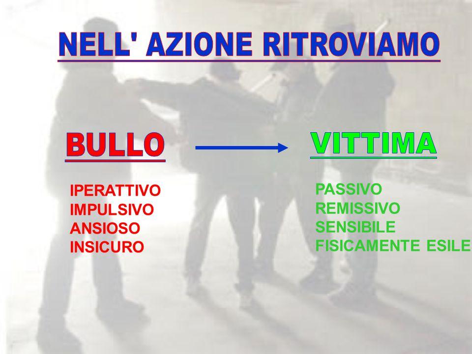 IPERATTIVO IMPULSIVO ANSIOSO INSICURO PASSIVO REMISSIVO SENSIBILE FISICAMENTE ESILE