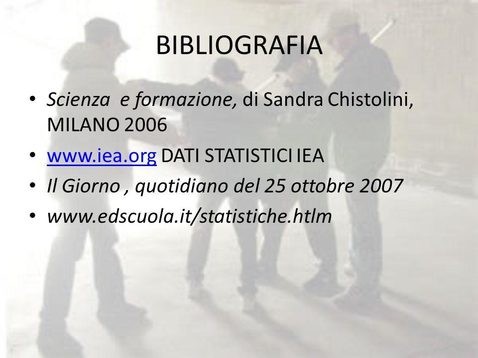 BIBLIOGRAFIA Scienza e formazione, di Sandra Chistolini, MILANO 2006 www.iea.org DATI STATISTICI IEA www.iea.org Il Giorno, quotidiano del 25 ottobre 2007 www.edscuola.it/statistiche.htlm