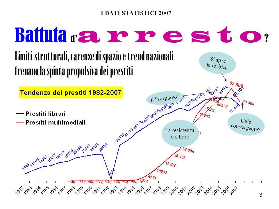 """3 I DATI STATISTICI 2007 Il """"sorpasso"""" La resistenza del libro Si apre la forbice Calo convergente? Battuta d' a r r e s t o ? Limiti strutturali, car"""