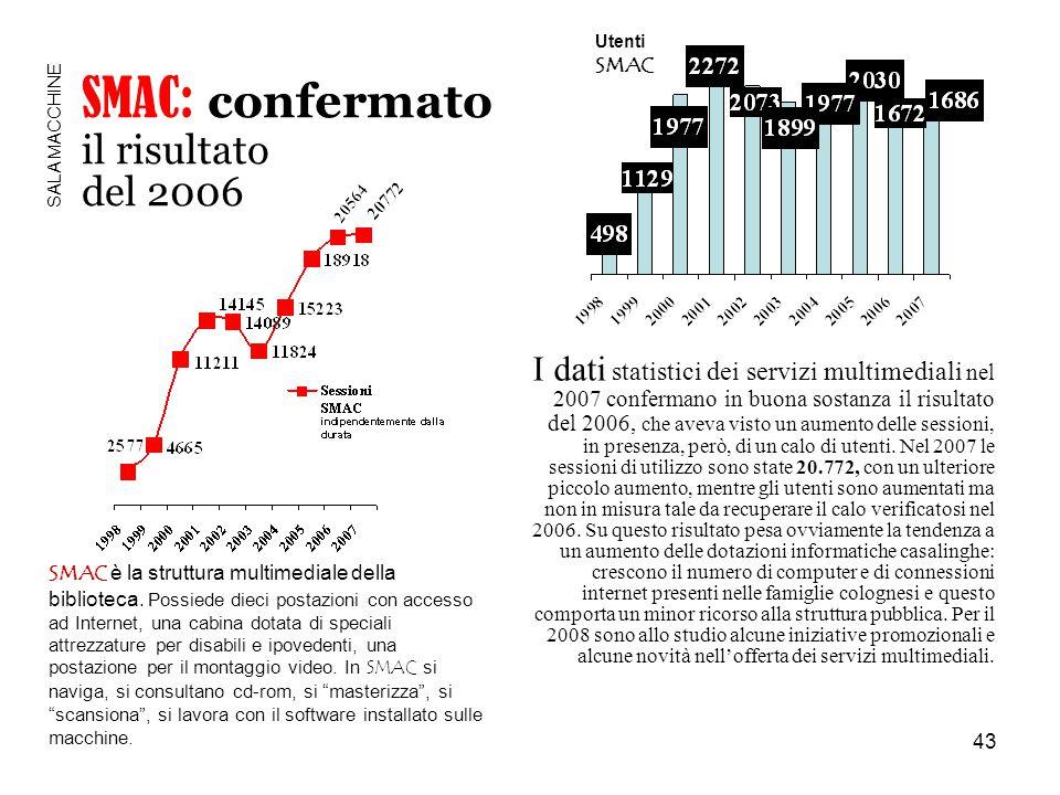 43 SMAC: confermato il risultato del 2006 SALA MACCHINE SMAC è la struttura multimediale della biblioteca.