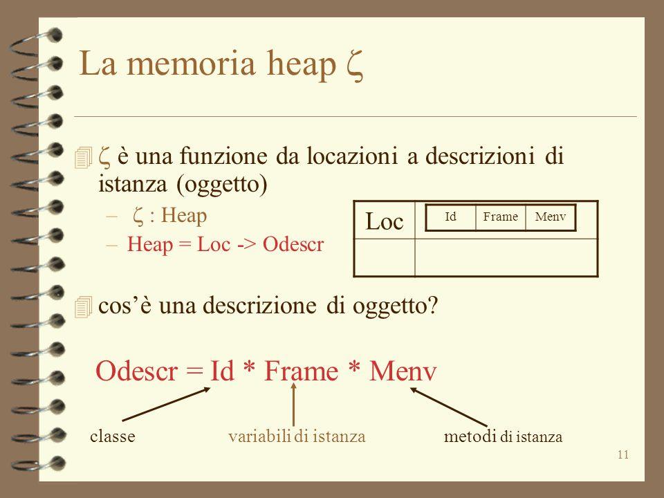 11 La memoria heap    è una funzione da locazioni a descrizioni di istanza (oggetto) –  : Heap –Heap = Loc -> Odescr 4 cos'è una descrizione di oggetto.