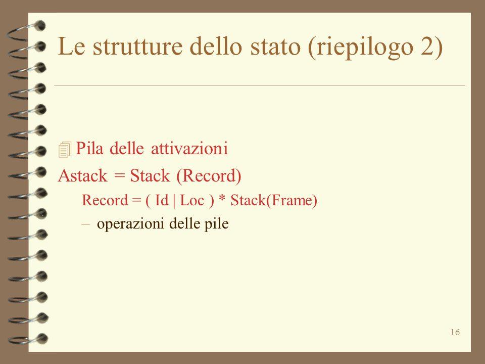 16 Le strutture dello stato (riepilogo 2) 4 Pila delle attivazioni Astack = Stack (Record) Record = ( Id | Loc ) * Stack(Frame) –operazioni delle pile