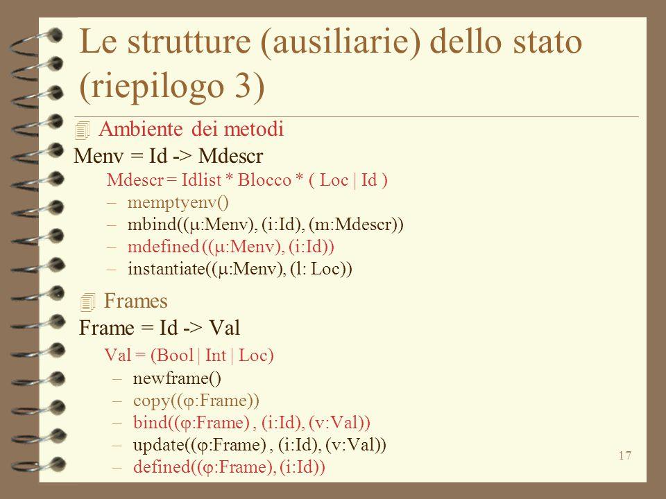 17 Le strutture (ausiliarie) dello stato (riepilogo 3) 4 Ambiente dei metodi Menv = Id -> Mdescr Mdescr = Idlist * Blocco * ( Loc | Id ) –memptyenv()