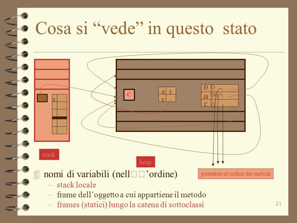 """21 Cosa si """"vede"""" in questo stato 4 nomi di variabili (nell'ordine) –stack locale –frame dell'oggetto a cui appartiene il metodo –frames (statici) lun"""