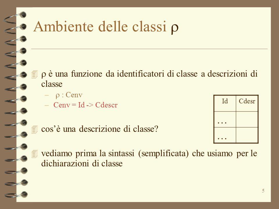 5 Ambiente delle classi    è una funzione da identificatori di classe a descrizioni di classe –  : Cenv –Cenv = Id -> Cdescr 4 cos'è una descrizione di classe.