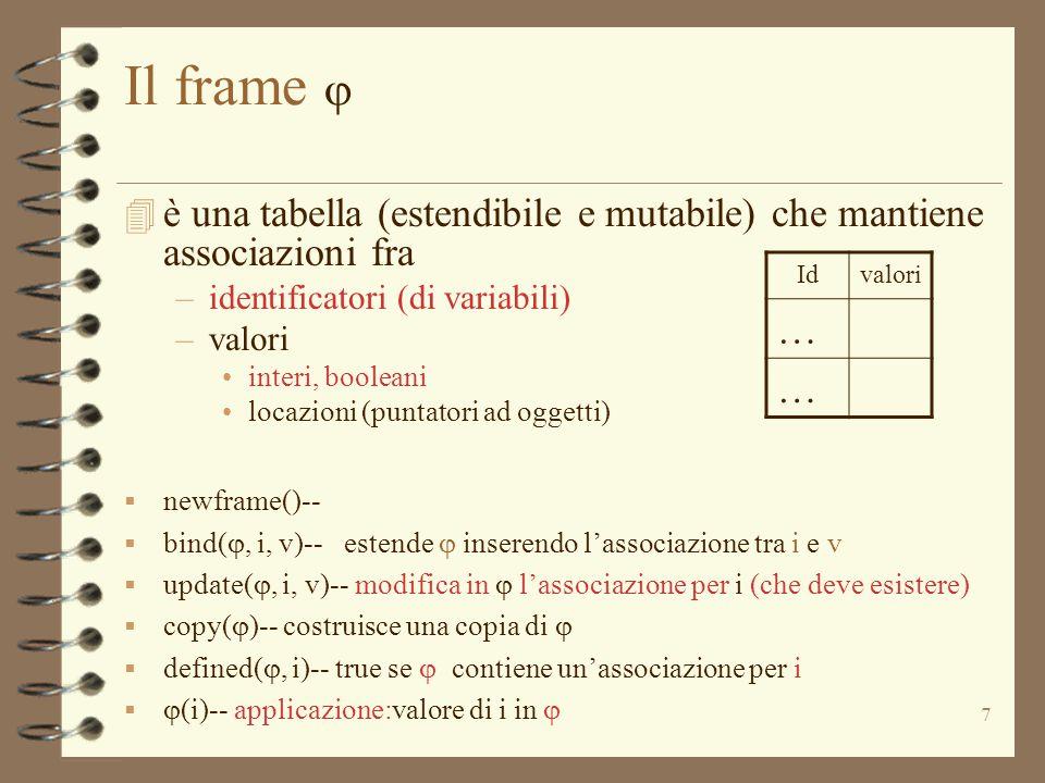 7 Il frame  4 è una tabella (estendibile e mutabile) che mantiene associazioni fra –identificatori (di variabili) –valori interi, booleani locazioni
