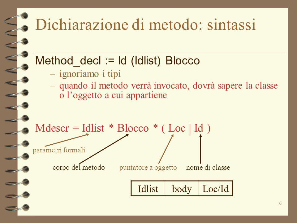 9 Dichiarazione di metodo: sintassi Method_decl := Id (Idlist) Blocco –ignoriamo i tipi –quando il metodo verrà invocato, dovrà sapere la classe o l'o