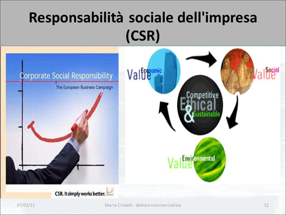 Responsabilità sociale dell'impresa (CSR) 07/02/1112Maria Cristelli - dottore commercialista