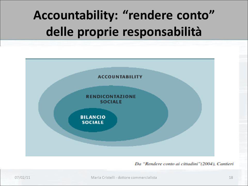 """Accountability: """"rendere conto"""" delle proprie responsabilità 07/02/11Maria Cristelli - dottore commercialista18"""