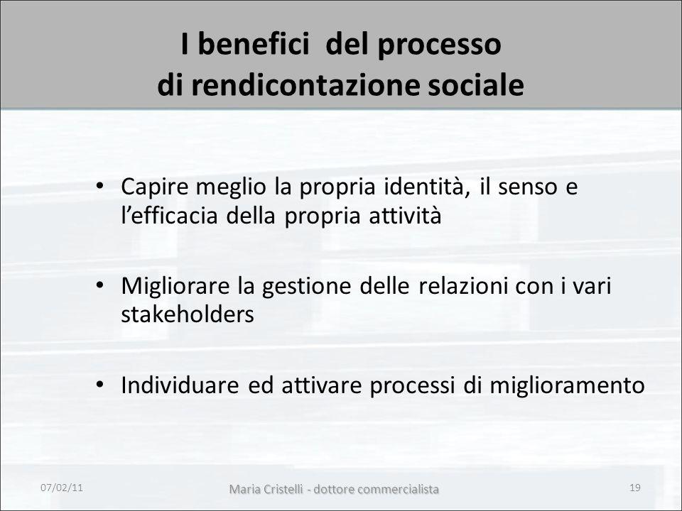 Maria Cristelli - dottore commercialista 19 I benefici del processo di rendicontazione sociale Capire meglio la propria identità, il senso e l'efficac