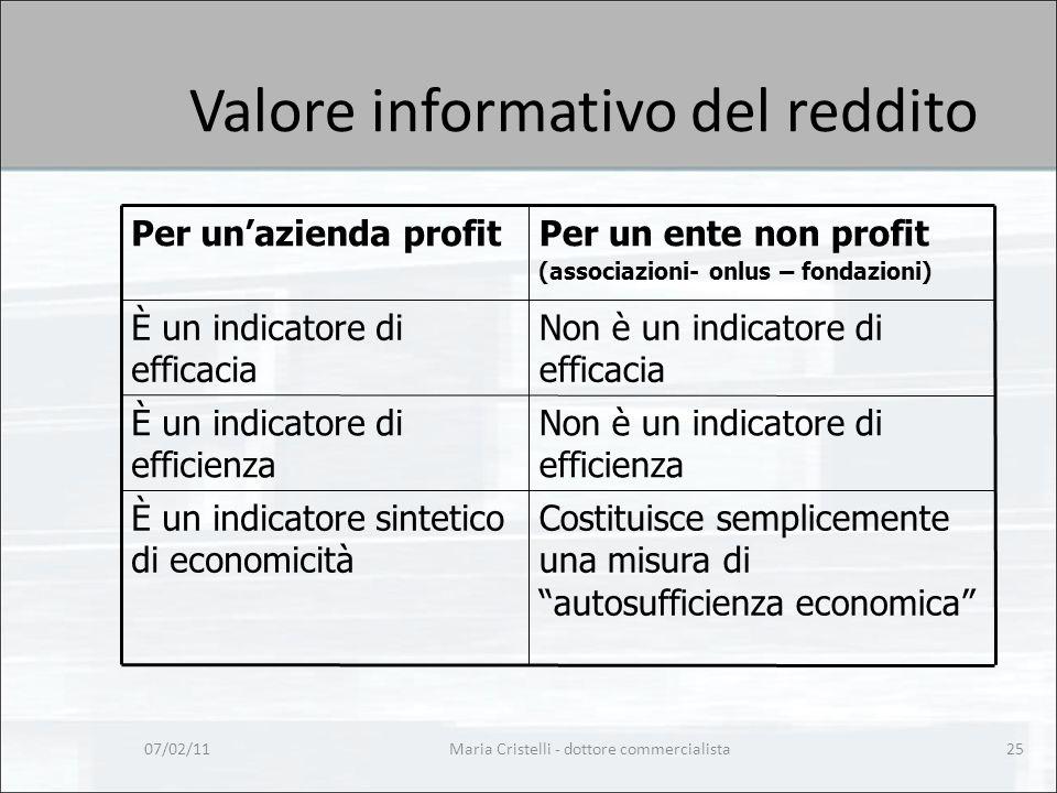 Maria Cristelli - dottore commercialista25 Valore informativo del reddito Per un'azienda profitPer un ente non profit (associazioni- onlus – fondazion