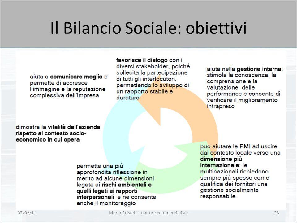 Il Bilancio Sociale: obiettivi 07/02/1128Maria Cristelli - dottore commercialista