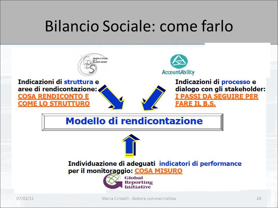 Bilancio Sociale: come farlo 07/02/1129Maria Cristelli - dottore commercialista