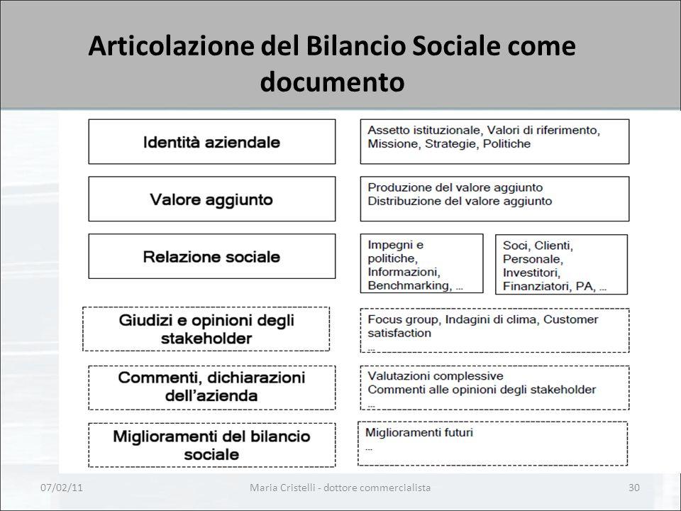 Articolazione del Bilancio Sociale come documento 07/02/1130Maria Cristelli - dottore commercialista
