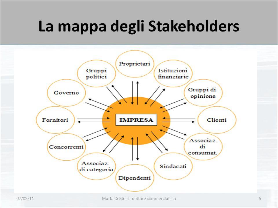 La mappa degli Stakeholders 07/02/115Maria Cristelli - dottore commercialista