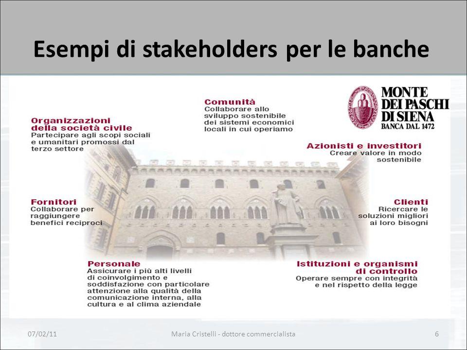 Esempi di stakeholders per le banche 07/02/11Maria Cristelli - dottore commercialista6
