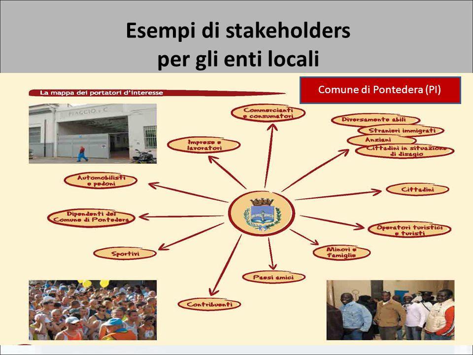 Esempi di stakeholders per gli enti locali 07/02/11Maria Cristelli - dottore commercialista8 Comune di Pontedera (PI)