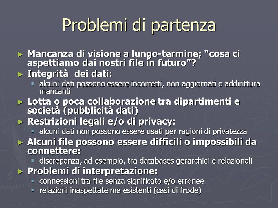 """Problemi di partenza ► Mancanza di visione a lungo-termine; """"cosa ci aspettiamo dai nostri file in futuro""""? ► Integrità dei dati:  alcuni dati posson"""